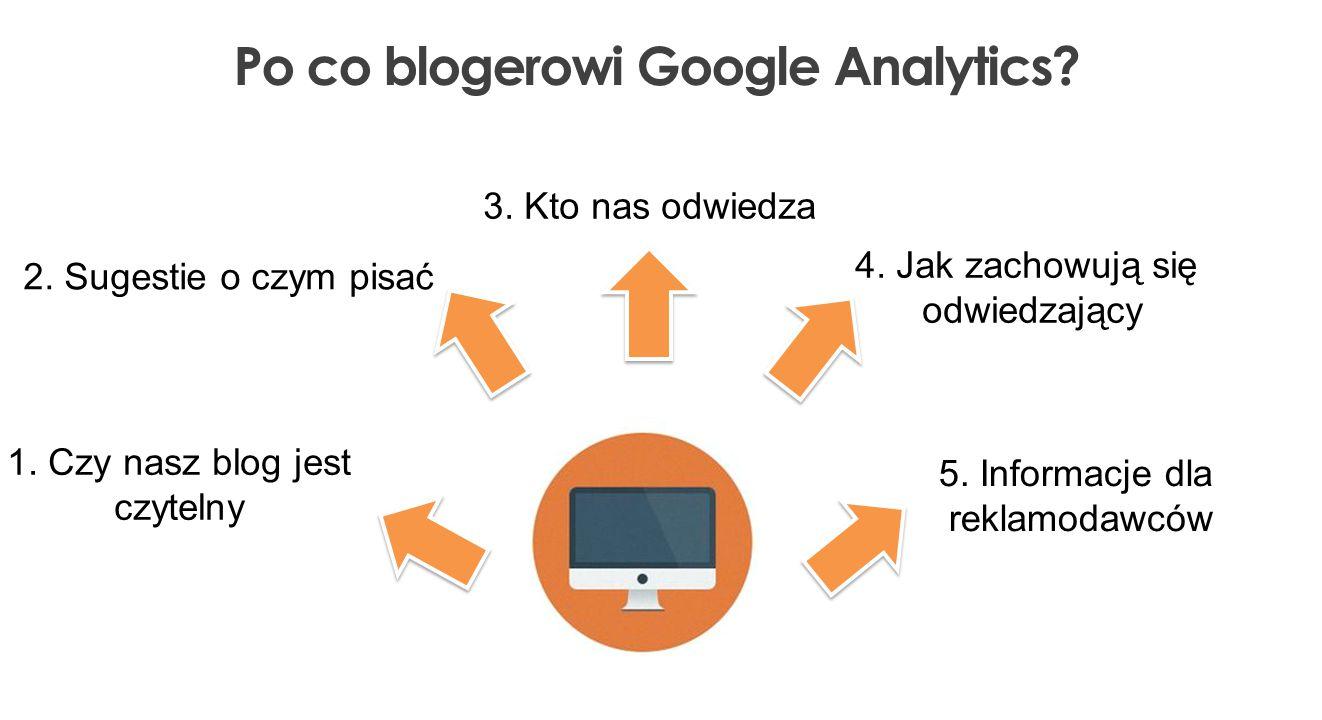 2. Sugestie o czym pisać 5. Informacje dla reklamodawców 1. Czy nasz blog jest czytelny 3. Kto nas odwiedza 4. Jak zachowują się odwiedzający Po co bl