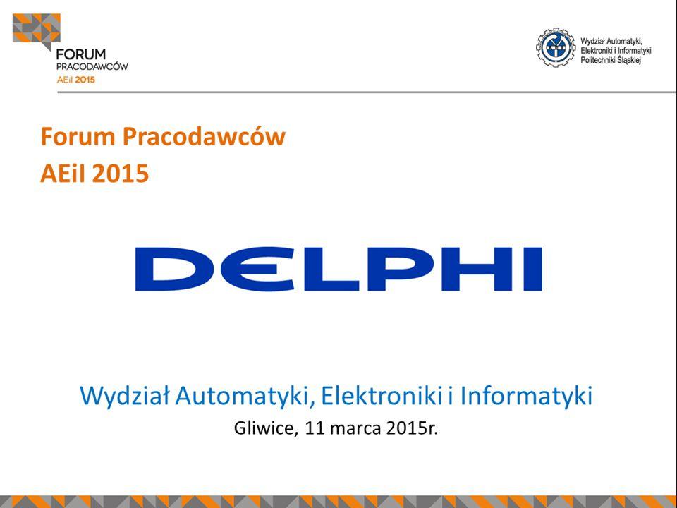 Delphi Automotive Innowacyjne rozwiązania w motoryzacji Forum Pracodawców Politechnika Śląska Marzec 2015 r.