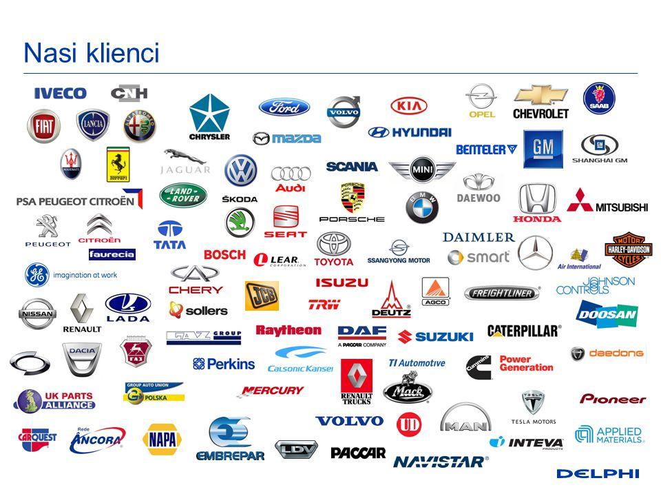 Architektura Elektryczno - Elektroniczna Elektronika i bezpieczeństwo Systemy napędowe Systemy napędowe Wymienniki ciepła Wymienniki ciepła Rynek częsci zamiennych 5 Delphi Automotive