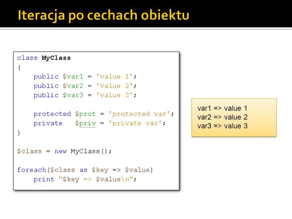 var1 => value 1 var2 => value 2 var3 => value 3 MyClass::iterateVisible: var1 => value 1 var2 => value 2 var3 => value 3 prot => protected var priv => private var var1 => value 1 var2 => value 2 var3 => value 3 MyClass::iterateVisible: var1 => value 1 var2 => value 2 var3 => value 3 prot => protected var priv => private var