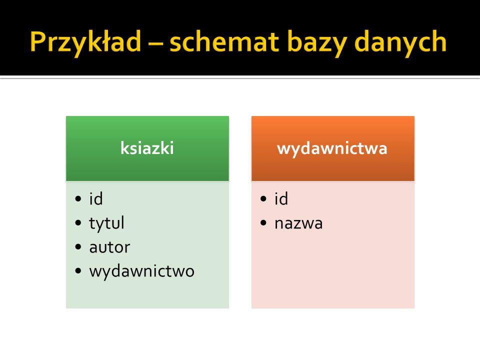  Konfiguracja  Generowanie mapowania na podstawie istniejącej bazy danych  Generowanie klas encji na podstawie mapowania doctrine.bat orm:convert:mapping --from-database xml config\xml doctrine.bat orm:generate:entities model bootstrap.php, cli-config.php
