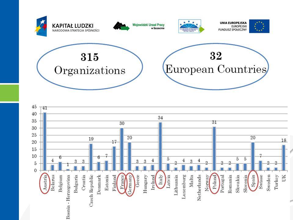 """Projekt """"Zachodniopomorskie Obserwatorium Rynku Pracy współfinansowany ze środków Europejskiego Funduszu Społecznego i budżetu państwa w ramach Poddziałania 6.1.2 Programu Operacyjnego Kapitał Ludzki 2007 - 2013 REGIONALNE OSERWATORIA RYNKU PRACY W EUROPIE"""