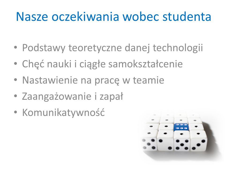 Nasze oczekiwania wobec studenta Podstawy teoretyczne danej technologii Chęć nauki i ciągłe samokształcenie Nastawienie na pracę w teamie Zaangażowanie i zapał Komunikatywność