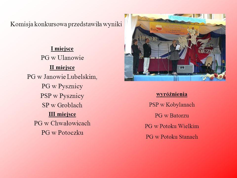 Komisja konkursowa przedstawiła wyniki I miejsce PG w Ulanowie II miejsce PG w Janowie Lubelskim, PG w Pysznicy PSP w Pysznicy SP w Groblach III miejs