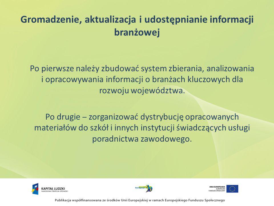Gromadzenie, aktualizacja i udostępnianie informacji branżowej Po pierwsze należy zbudować system zbierania, analizowania i opracowywania informacji o branżach kluczowych dla rozwoju województwa.