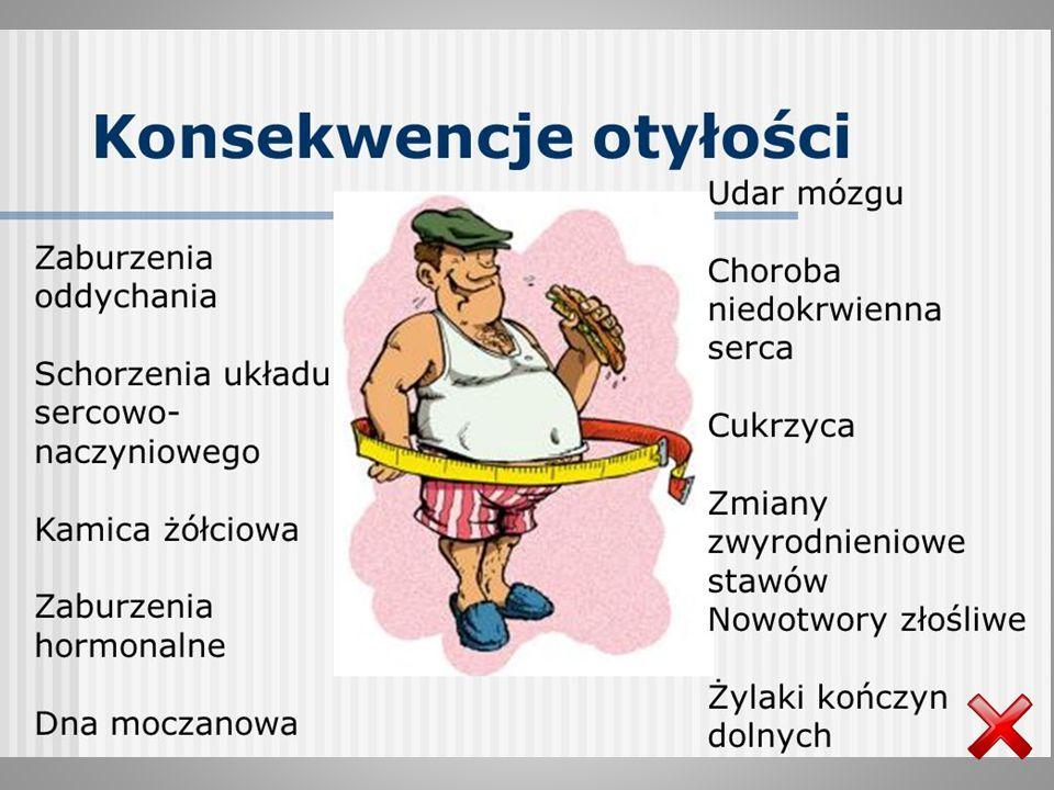 BMI= wskaźnik masy ciała
