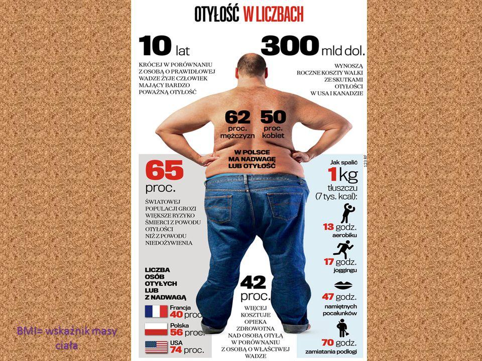 Kilkudniowy brak całkowitego wysiłku lub rozłożony w latach brak większego wysiłku powoduje obniżenie masy i objętości mięśnia sercowego, czyli jego osłabienie.