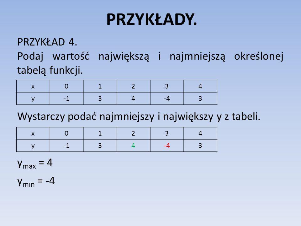 PRZYKŁADY.PRZYKŁAD 4. Podaj wartość największą i najmniejszą określonej tabelą funkcji.