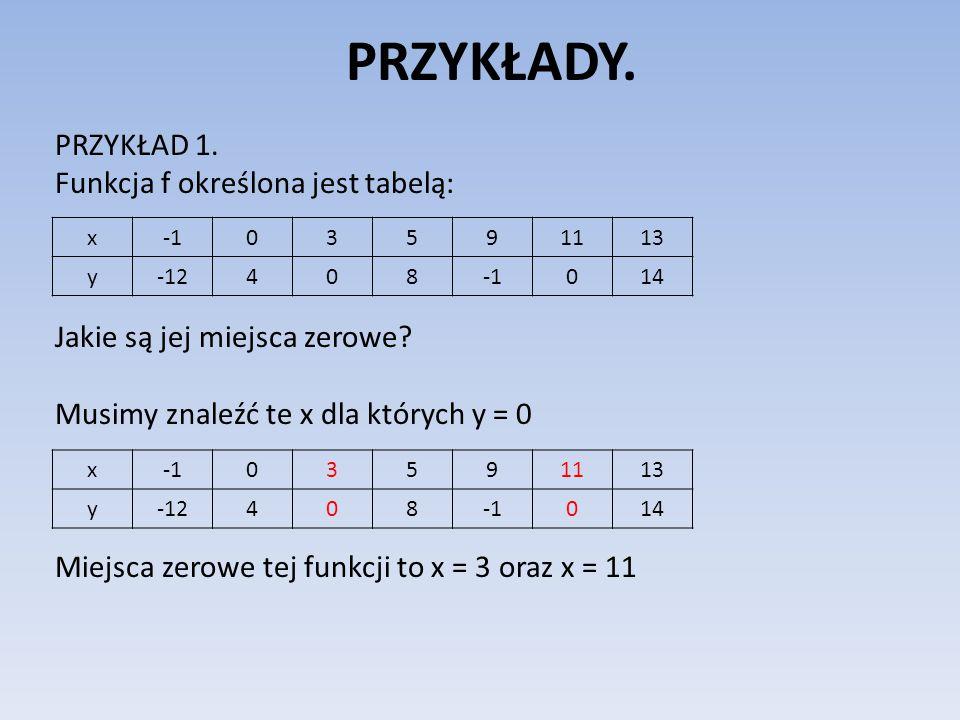 PRZYKŁADY.PRZYKŁAD 1. Funkcja f określona jest tabelą: Jakie są jej miejsca zerowe.