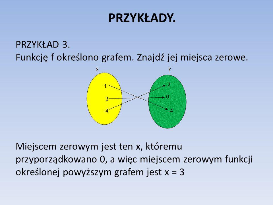 PRZYKŁADY.PRZYKŁAD 4. Znajdź miejsce zerowe funkcji określonej wzorem y = 2x – 4.
