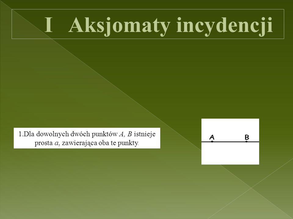 I Aksjomaty incydencji 1.Dla dowolnych dwóch punktów A, B istnieje prosta a, zawierająca oba te punkty.