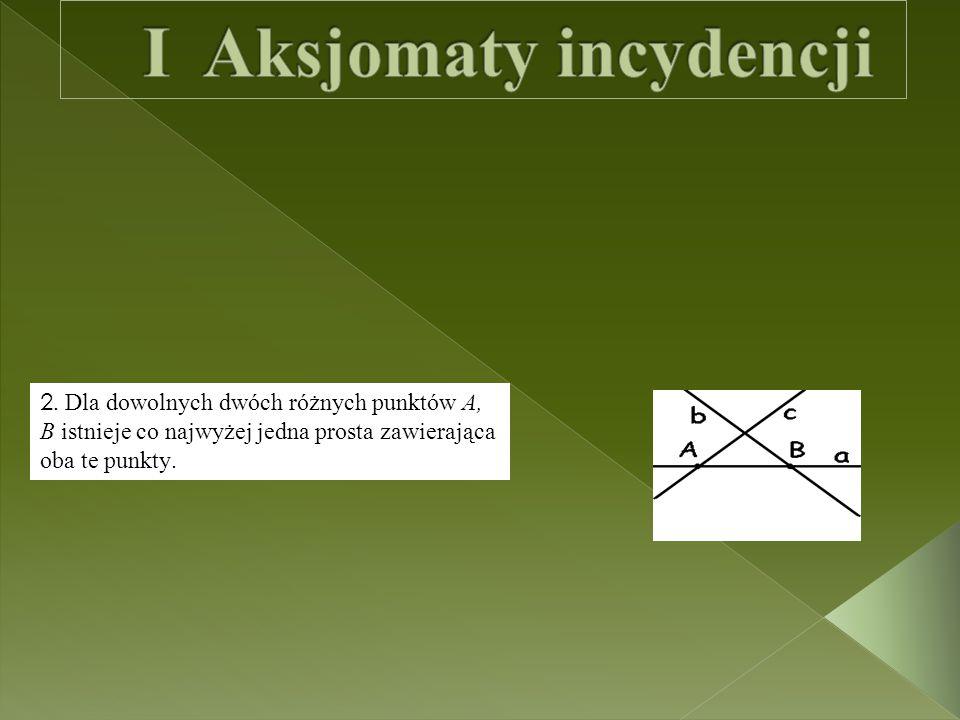 I Aksjomaty incydencji 3.Na dowolnej prostej leżą co najmniej dwa różne punkty.