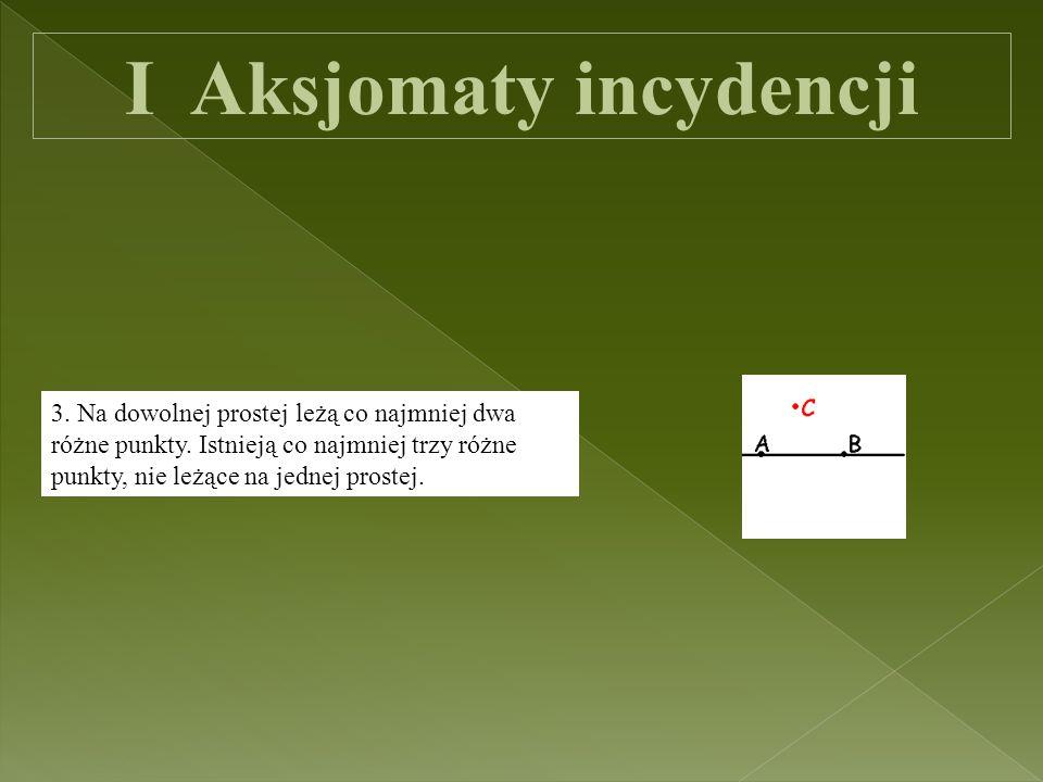 I Aksjomaty incydencji 4.