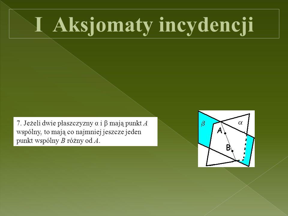 I Aksjomaty incydencji 8. Istnieją co najmniej cztery punkty nie leżące w jednej płaszczyźnie.