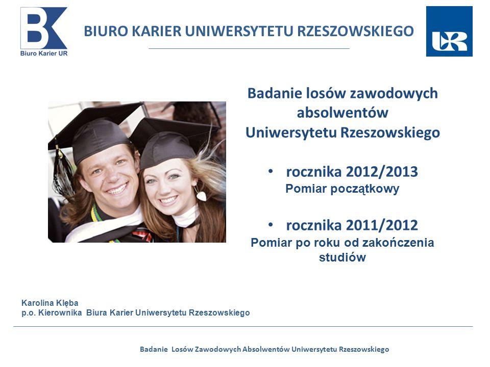 Absolwenci studiów I stopniaAbsolwenci studiów II stopnia 52,4% - TAK 47,6% – NIE 67,8% - TAK 32,2% - NIE 25,4% – TAK 74,6% – NIE 26,6% - TAK 73,4% - NIE Czy studiował(a) Pan(i) za granicą (np.
