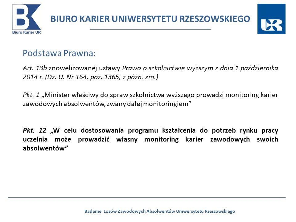 BIURO KARIER UNIWERSYTETU RZESZOWSKIEGO Badanie Losów Zawodowych Absolwentów Uniwersytetu Rzeszowskiego Podstawa Prawna: Art.