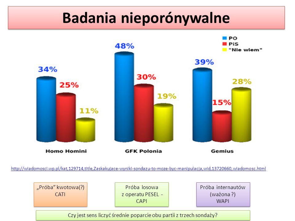 """Badania nieporónywalne """"Próba"""" kwotowa(?) CATI Próba losowa z operatu PESEL - CAPI Próba internautów (ważona ?) WAPI http://wiadomosci.wp.pl/kat,12971"""