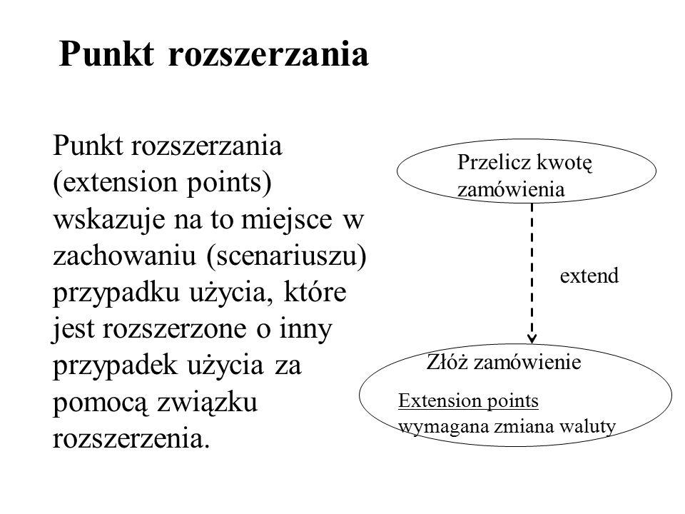 Punkt rozszerzania Punkt rozszerzania (extension points) wskazuje na to miejsce w zachowaniu (scenariuszu) przypadku użycia, które jest rozszerzone o inny przypadek użycia za pomocą związku rozszerzenia.