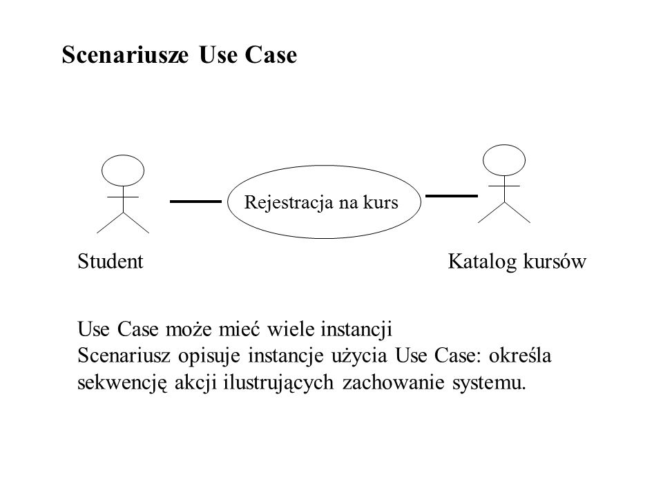 Student Rejestracja na kurs Katalog kursów Use Case może mieć wiele instancji Scenariusz opisuje instancje użycia Use Case: określa sekwencję akcji ilustrujących zachowanie systemu.