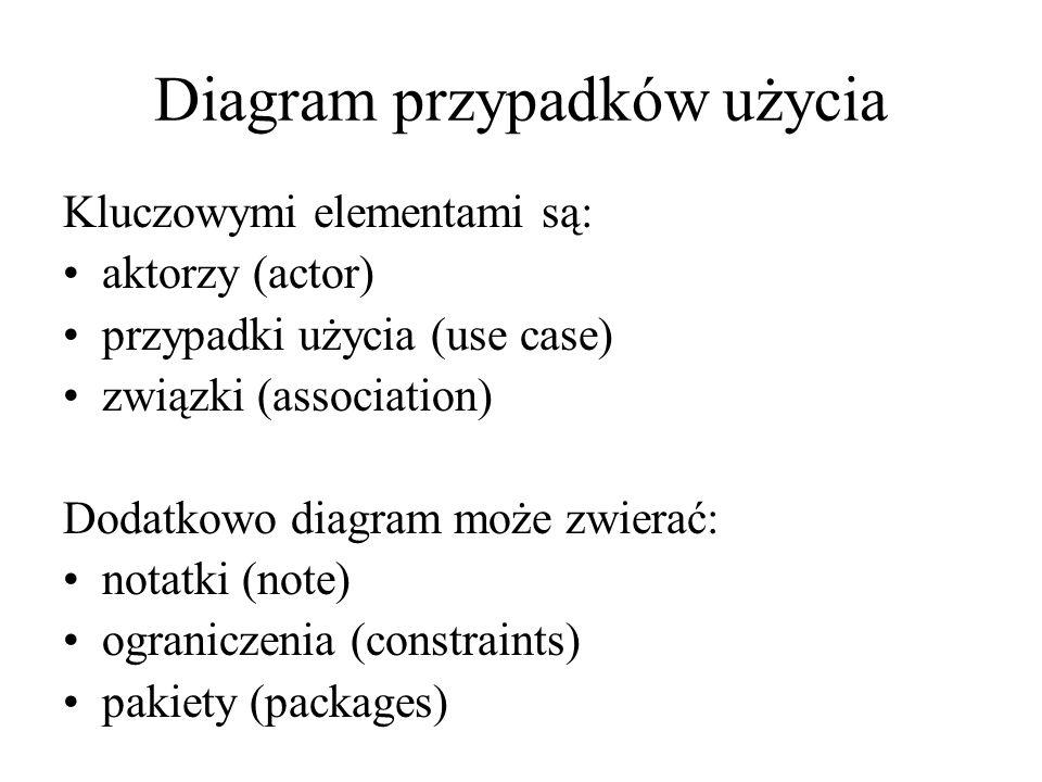 Diagram przypadków użycia Kluczowymi elementami są: aktorzy (actor) przypadki użycia (use case) związki (association) Dodatkowo diagram może zwierać: notatki (note) ograniczenia (constraints) pakiety (packages)