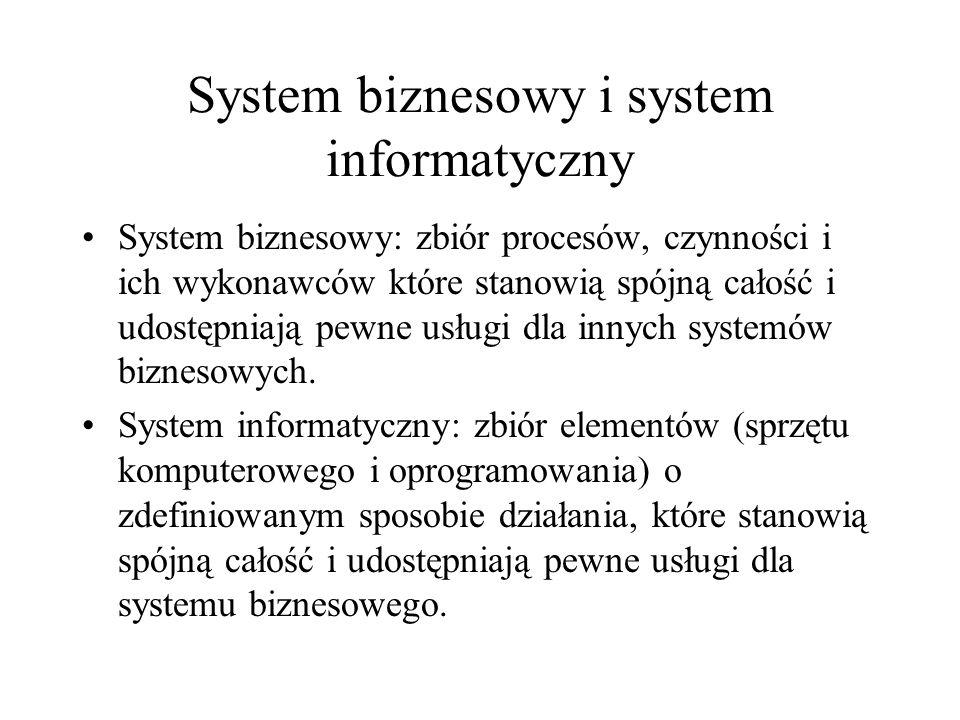 System biznesowy i system informatyczny System biznesowy: zbiór procesów, czynności i ich wykonawców które stanowią spójną całość i udostępniają pewne usługi dla innych systemów biznesowych.