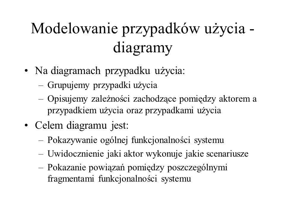 Modelowanie przypadków użycia - diagramy Na diagramach przypadku użycia: –Grupujemy przypadki użycia –Opisujemy zależności zachodzące pomiędzy aktorem a przypadkiem użycia oraz przypadkami użycia Celem diagramu jest: –Pokazywanie ogólnej funkcjonalności systemu –Uwidocznienie jaki aktor wykonuje jakie scenariusze –Pokazanie powiązań pomiędzy poszczególnymi fragmentami funkcjonalności systemu