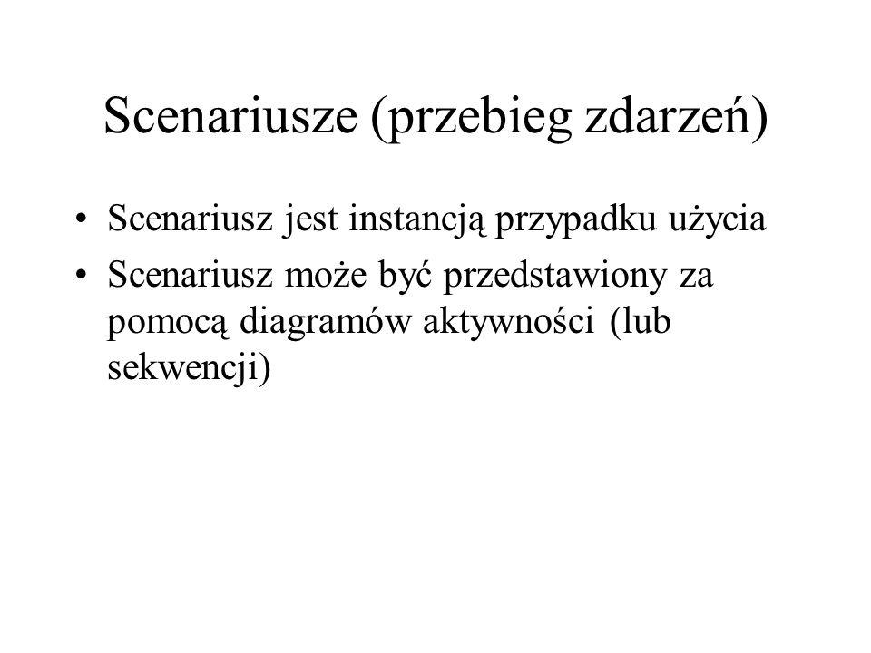 Scenariusze (przebieg zdarzeń) Scenariusz jest instancją przypadku użycia Scenariusz może być przedstawiony za pomocą diagramów aktywności (lub sekwencji)