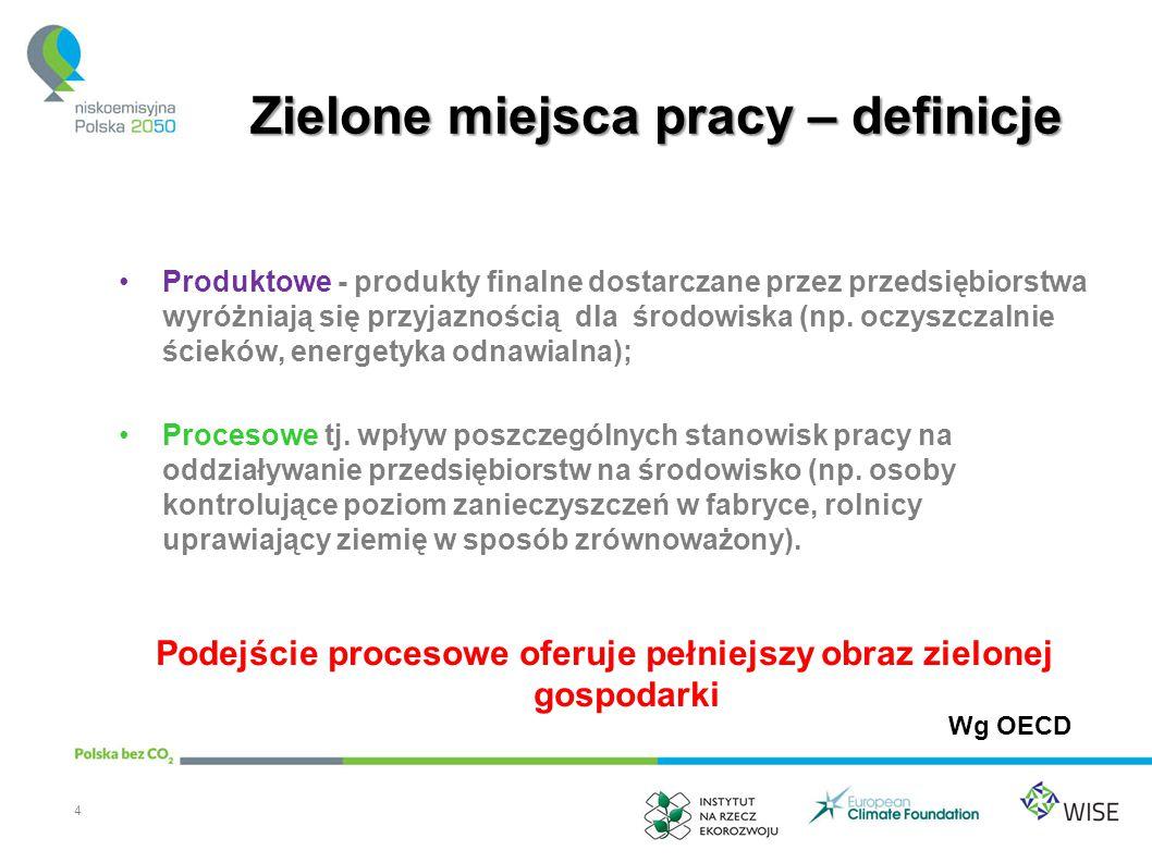 Prognoza liczby miejsc pracy powstałych do roku 2020 w wyniku rozwoju mikroinstalacji OZE 15 Krajowy plan rozwoju mikroinstalacji odnawialnych źródeł energii do roku 2020.