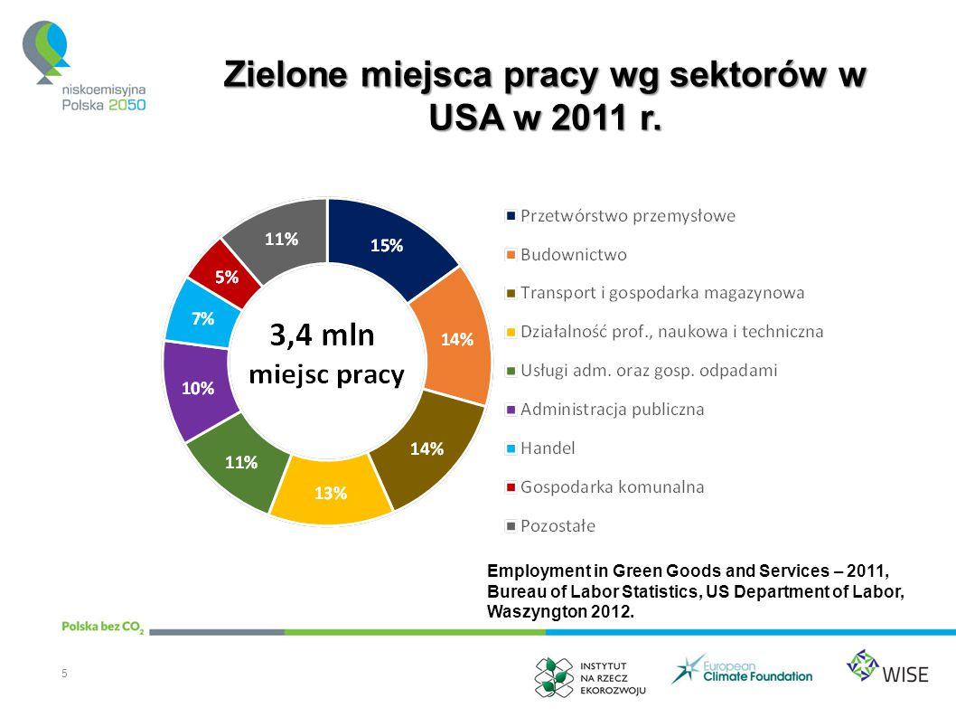 Zielone miejsca pracy w UE (w tys.) 6 2010Zmiana 2000-10 Gospodarka odpadami 60676 (+15%) Gospodarka ściekami 529117 (+29%) OZE 381212 (+125%) Recykling 331164 (+99%) Gospodarka wodna 48073 (+18%) Pozostałe 639126 (+25%) Ogółem 2966771 (+35%) The number of Jobs dependent on the Environment and Resource Efficiency improvements, analiza wykonana na zlecenie DG Environment, Ecorys, Rotterdam 2012.