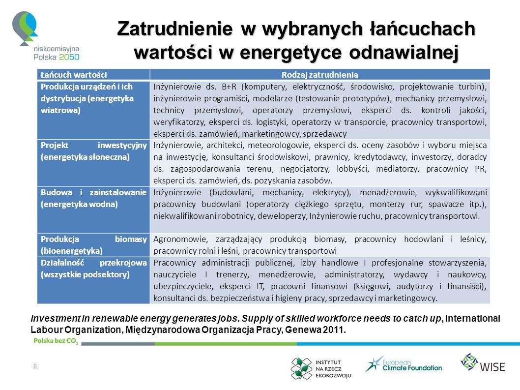29  Korzyści płynące z efektywności energetycznej oraz oszczędności operacyjnych w energetyce przeważają nad dodatkowymi nakładami już po 2030 roku.