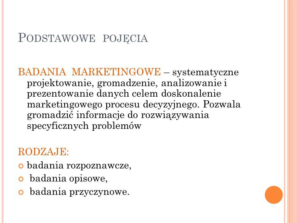P ODSTAWOWE POJĘCIA BADANIA MARKETINGOWE – systematyczne projektowanie, gromadzenie, analizowanie i prezentowanie danych celem doskonalenie marketingo