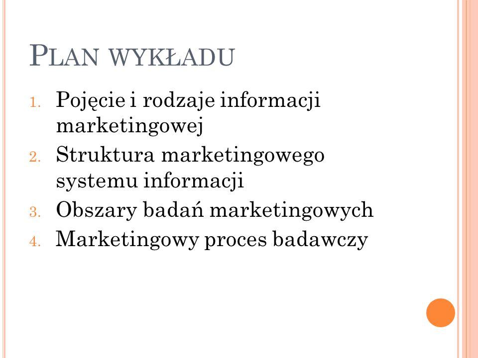 P LAN WYKŁADU 1. Pojęcie i rodzaje informacji marketingowej 2. Struktura marketingowego systemu informacji 3. Obszary badań marketingowych 4. Marketin