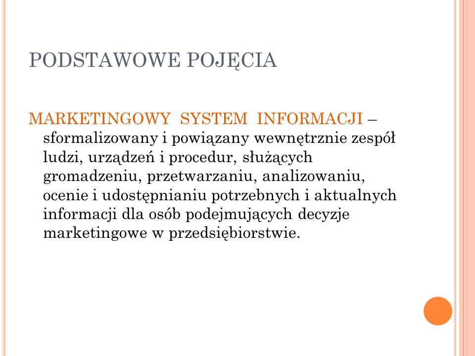 PODSTAWOWE POJĘCIA MARKETINGOWY SYSTEM INFORMACJI – sformalizowany i powiązany wewnętrznie zespół ludzi, urządzeń i procedur, służących gromadzeniu, p