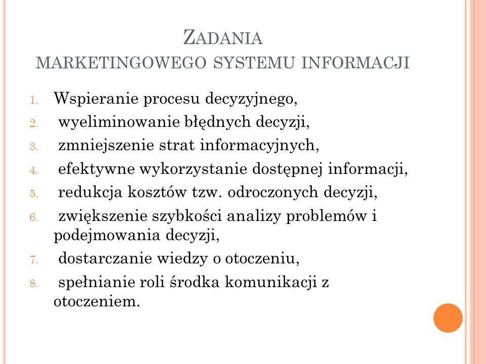 Z ADANIA MARKETINGOWEGO SYSTEMU INFORMACJI 1. Wspieranie procesu decyzyjnego, 2. wyeliminowanie błędnych decyzji, 3. zmniejszenie strat informacyjnych