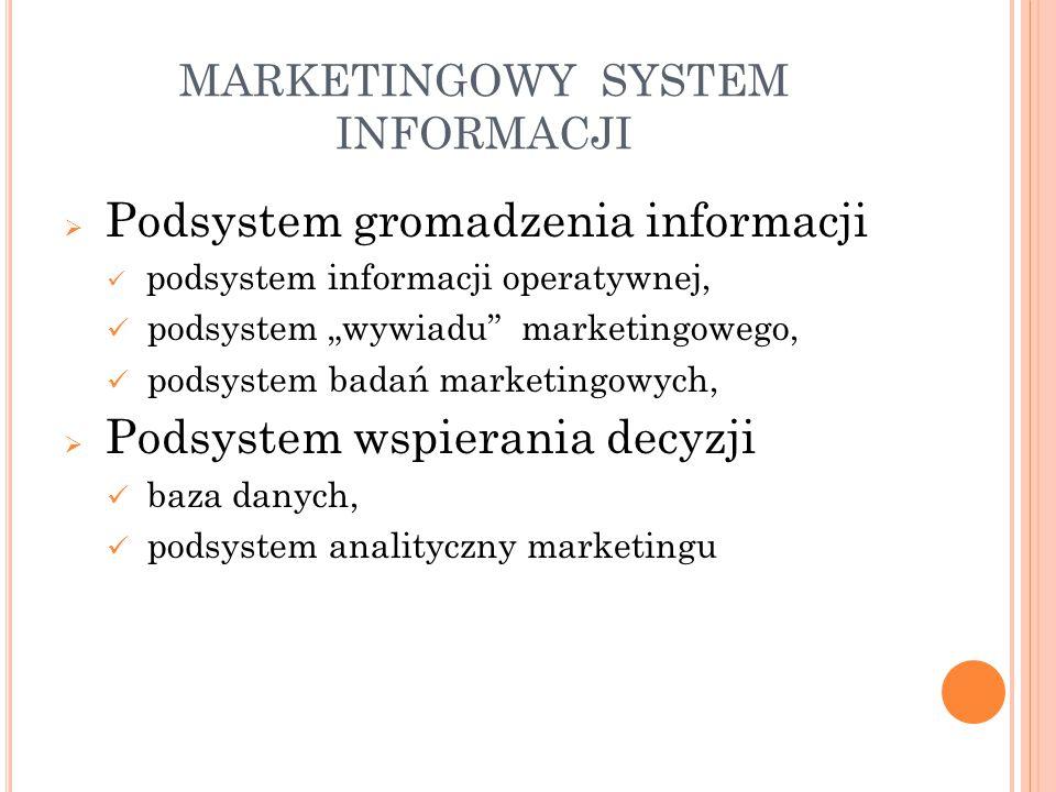 """MARKETINGOWY SYSTEM INFORMACJI  Podsystem gromadzenia informacji podsystem informacji operatywnej, podsystem """"wywiadu"""" marketingowego, podsystem bada"""