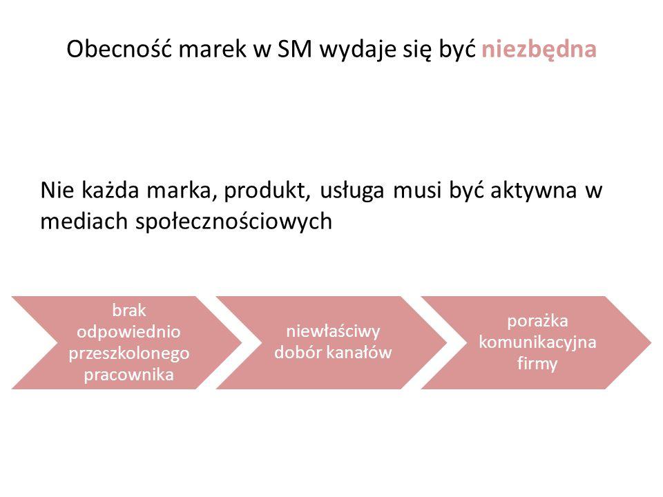 BestCommunication.pl