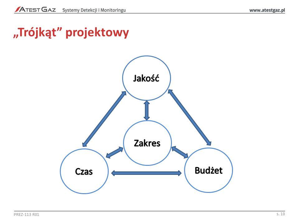 """""""Trójkąt"""" projektowy PREZ-113 R01 s. 10"""