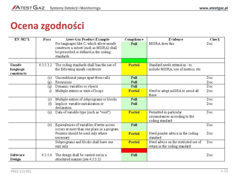 Ocena zgodności PREZ-113 R01 s. 12