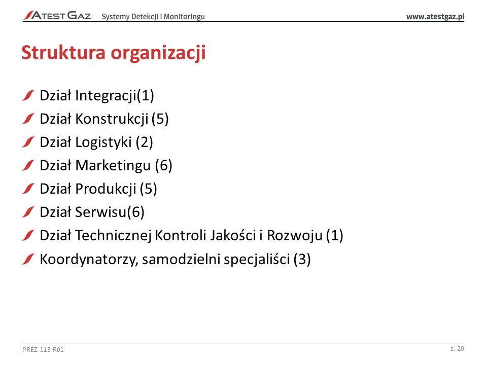 Struktura organizacji Dział Integracji(1) Dział Konstrukcji (5) Dział Logistyki (2) Dział Marketingu (6) Dział Produkcji (5) Dział Serwisu(6) Dział Technicznej Kontroli Jakości i Rozwoju (1) Koordynatorzy, samodzielni specjaliści (3) PREZ-113 R01 s.