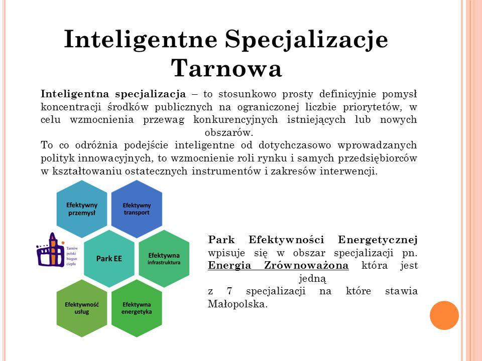 Inteligentne Specjalizacje Tarnowa Inteligentna specjalizacja – to stosunkowo prosty definicyjnie pomysł koncentracji środków publicznych na ograniczonej liczbie priorytetów, w celu wzmocnienia przewag konkurencyjnych istniejących lub nowych obszarów.