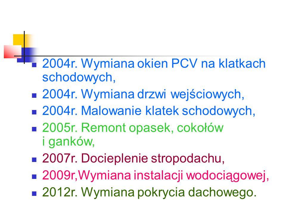 2004r. Wymiana okien PCV na klatkach schodowych, 2004r. Wymiana drzwi wejściowych, 2004r. Malowanie klatek schodowych, 2005r. Remont opasek, cokołów i