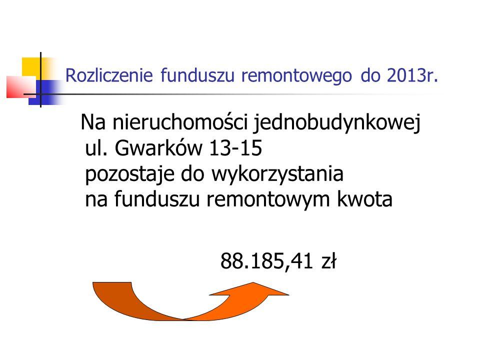 Rozliczenie funduszu remontowego do 2013r. Na nieruchomości jednobudynkowej ul. Gwarków 13-15 pozostaje do wykorzystania na funduszu remontowym kwota