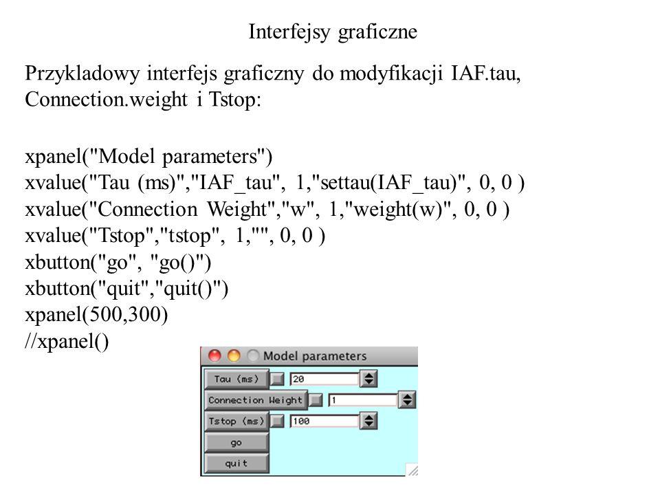 Interfejsy graficzne cd Wewnatrz programu (np.