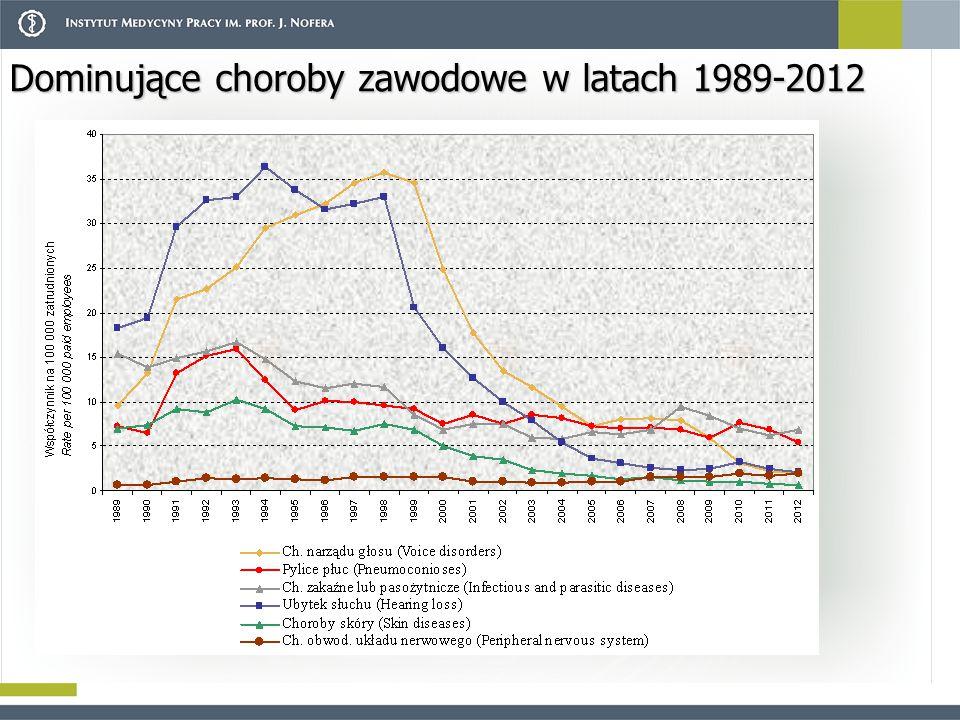 Dominujące choroby zawodowe w latach 1989-2012
