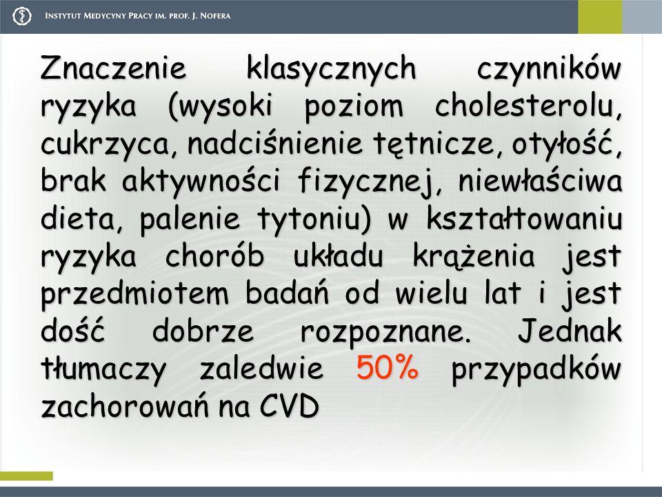 Znaczenie klasycznych czynników ryzyka (wysoki poziom cholesterolu, cukrzyca, nadciśnienie tętnicze, otyłość, brak aktywności fizycznej, niewłaściwa d