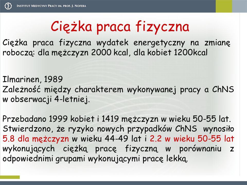 Ciężka praca fizyczna Ciężka praca fizyczna wydatek energetyczny na zmianę roboczą: dla mężczyzn 2000 kcal, dla kobiet 1200kcal Ilmarinen, 1989 Zależn