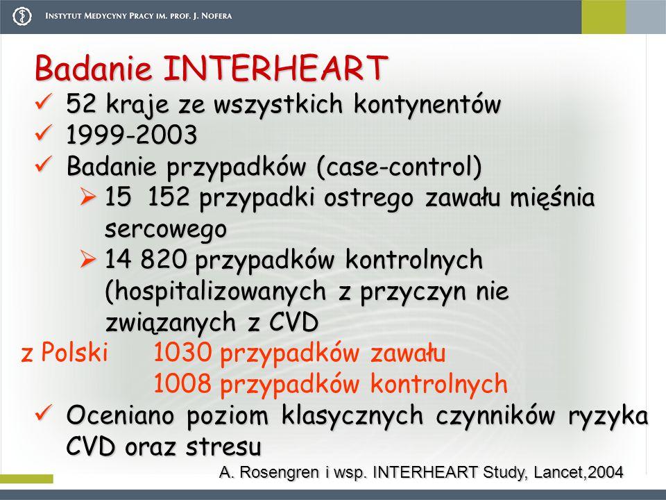Badanie INTERHEART 52 kraje ze wszystkich kontynentów 52 kraje ze wszystkich kontynentów 1999-2003 1999-2003 Badanie przypadków (case-control) Badanie przypadków (case-control)  15 152 przypadki ostrego zawału mięśnia sercowego  14 820 przypadków kontrolnych (hospitalizowanych z przyczyn nie związanych z CVD ł z Polski 1030 przypadków zawału 1008 przypadków kontrolnych Oceniano poziom klasycznych czynników ryzyka CVD oraz stresu Oceniano poziom klasycznych czynników ryzyka CVD oraz stresu A.