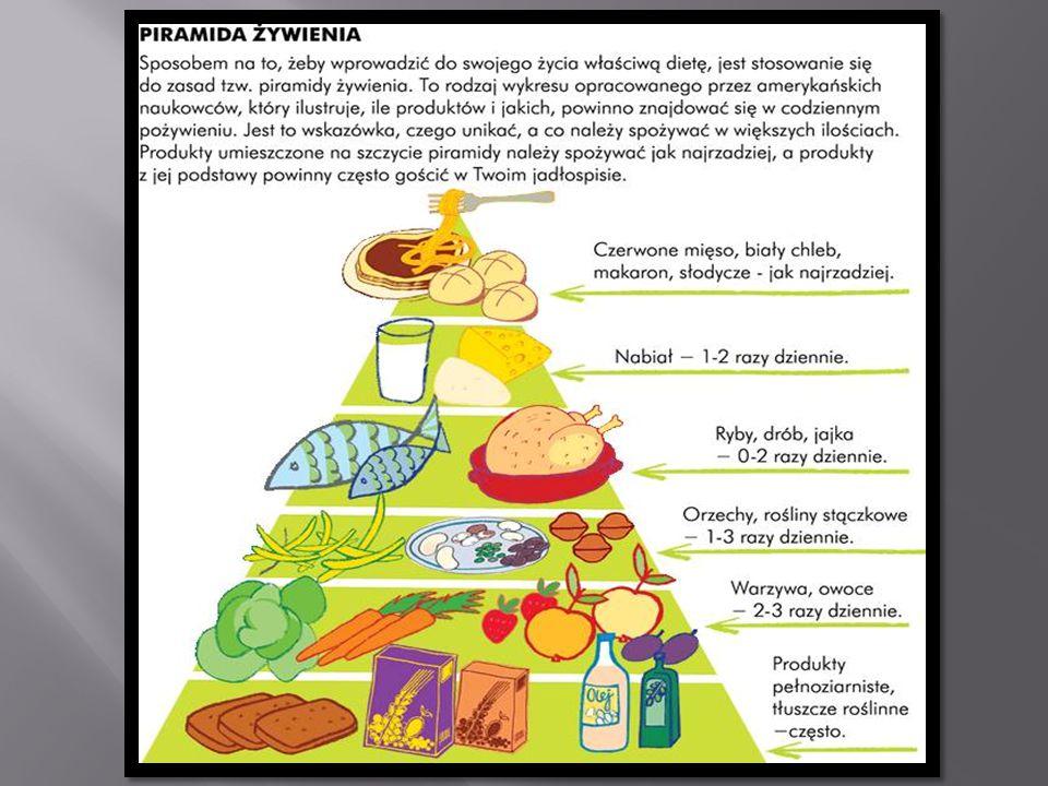 Nadwaga i otyłość są w wielu krajach najczęstszym, związanym z odżywianiem, problemem zdrowotnym.