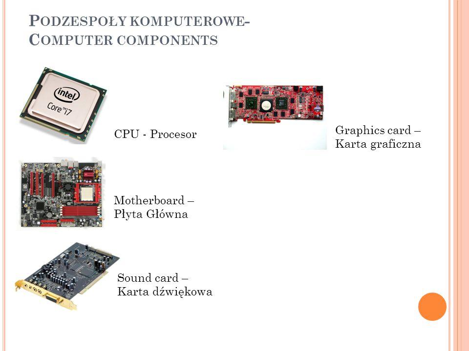P ODZESPOŁY KOMPUTEROWE - C OMPUTER COMPONENTS CPU - Procesor Motherboard – Płyta Główna Sound card – Karta dźwiękowa Graphics card – Karta graficzna Power supply – Zasilacz