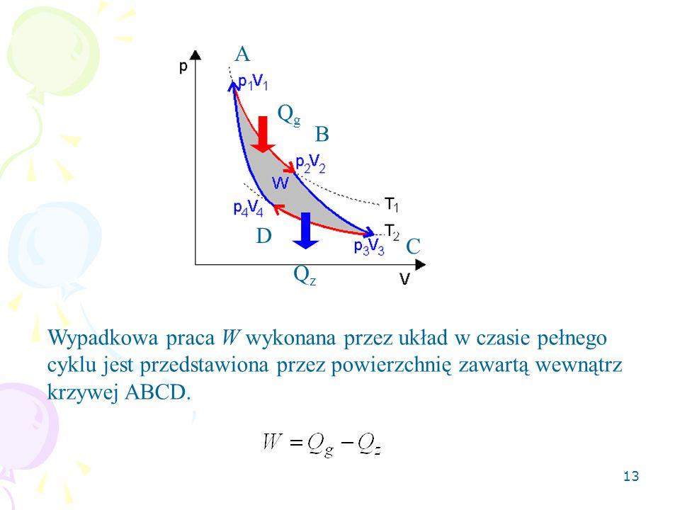 13 Wypadkowa praca W wykonana przez układ w czasie pełnego cyklu jest przedstawiona przez powierzchnię zawartą wewnątrz krzywej ABCD. A B C D QgQg QzQ